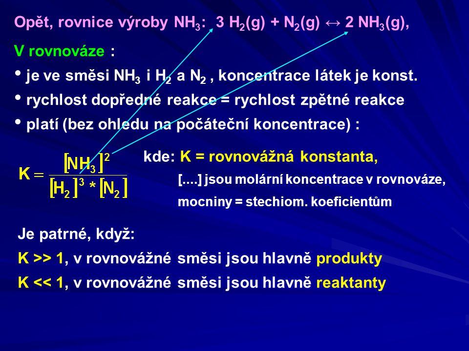 Opět, rovnice výroby NH3: 3 H2(g) + N2(g) ↔ 2 NH3(g),