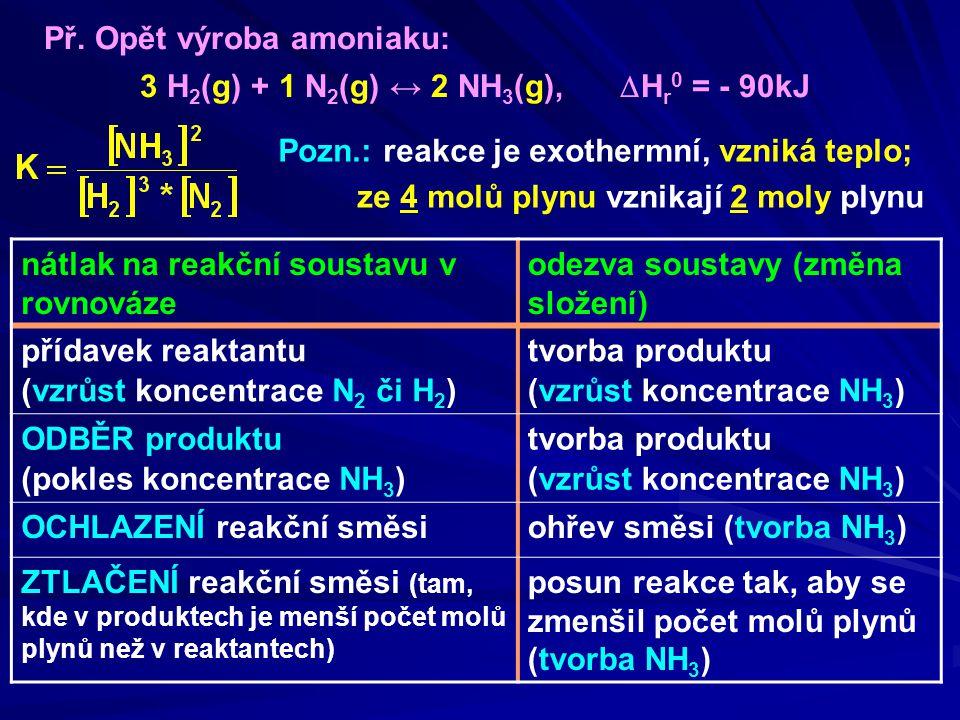 Př. Opět výroba amoniaku: