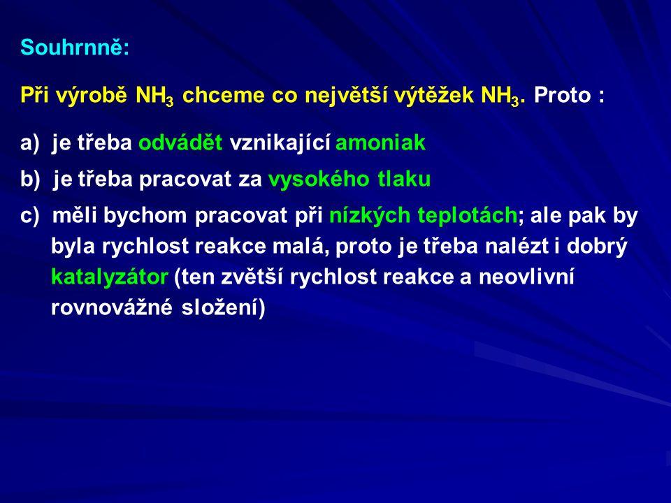 Souhrnně: Při výrobě NH3 chceme co největší výtěžek NH3. Proto : a) je třeba odvádět vznikající amoniak.