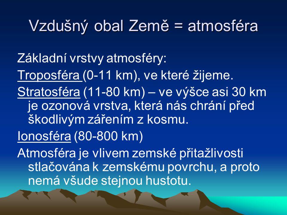 Vzdušný obal Země = atmosféra