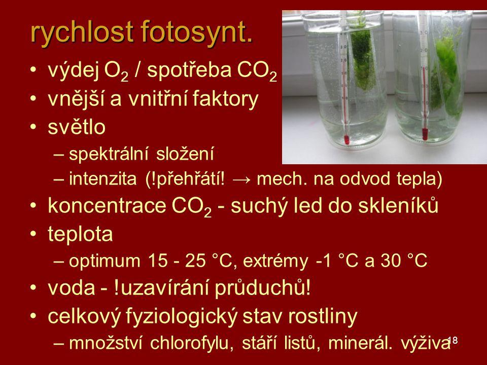 rychlost fotosynt. výdej O2 / spotřeba CO2 vnější a vnitřní faktory