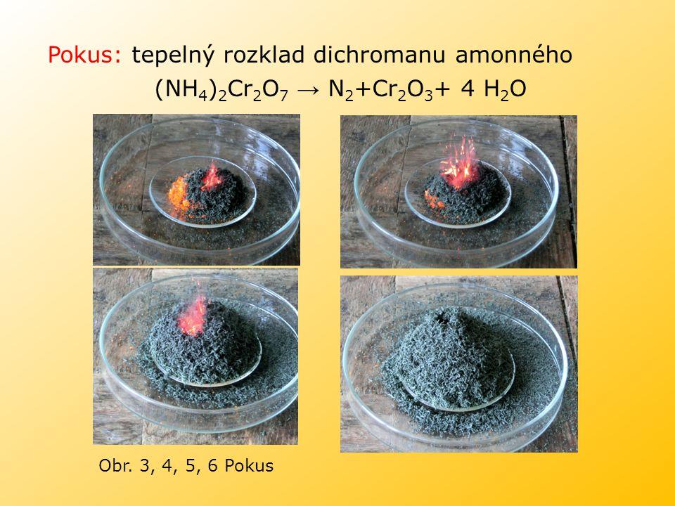 Pokus: tepelný rozklad dichromanu amonného