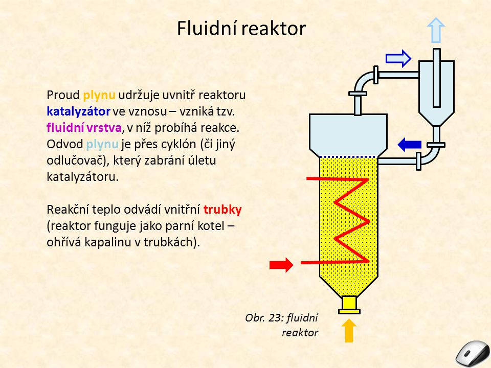 Fluidní reaktor