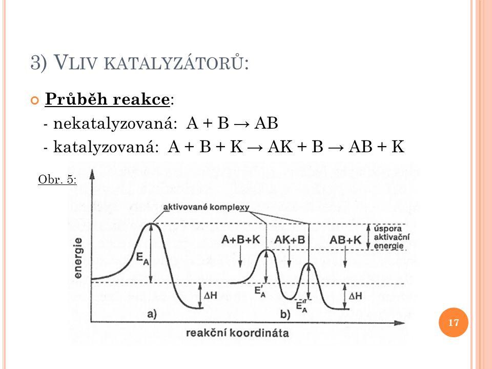 3) Vliv katalyzátorů: Průběh reakce: - nekatalyzovaná: A + B → AB