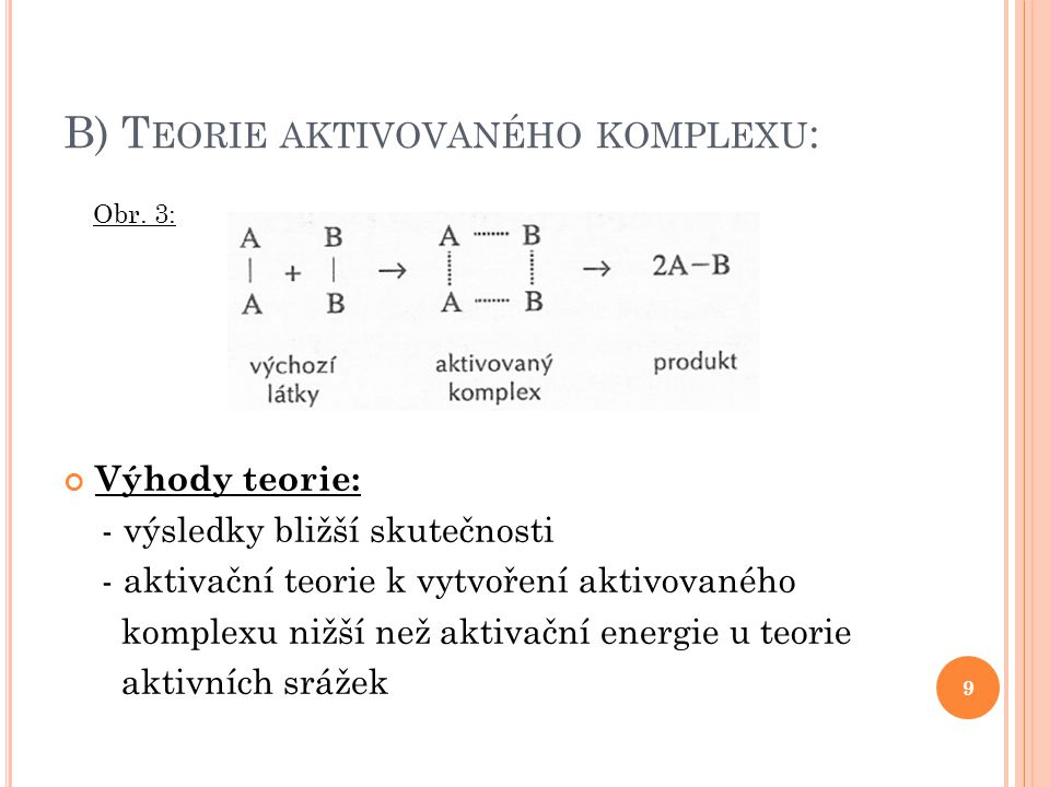 B) Teorie aktivovaného komplexu: