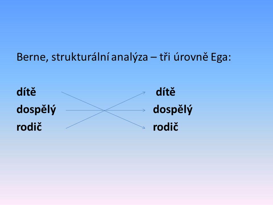 Berne, strukturální analýza – tři úrovně Ega: dítě dítě dospělý dospělý rodič rodič