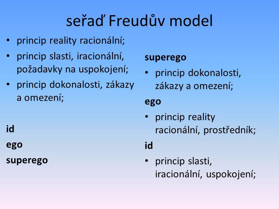 seřaď Freudův model princip reality racionální;