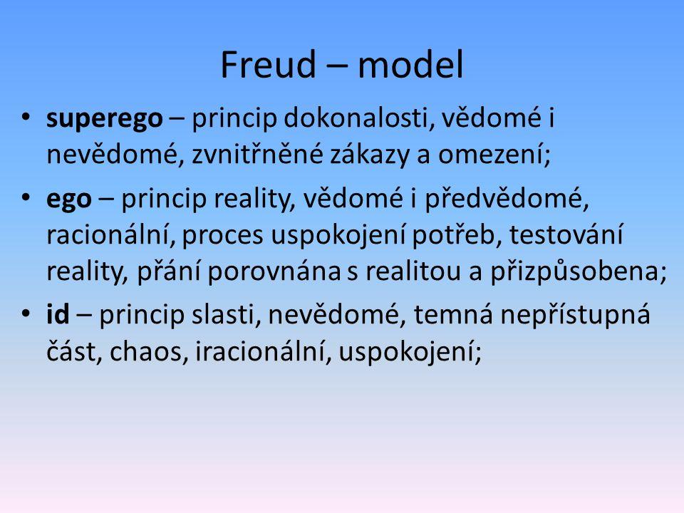 Freud – model superego – princip dokonalosti, vědomé i nevědomé, zvnitřněné zákazy a omezení;