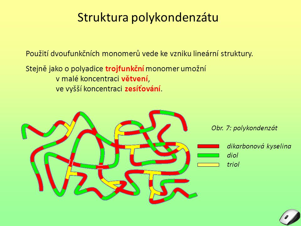 Struktura polykondenzátu