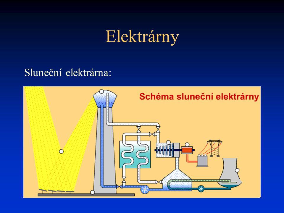 Elektrárny Sluneční elektrárna: