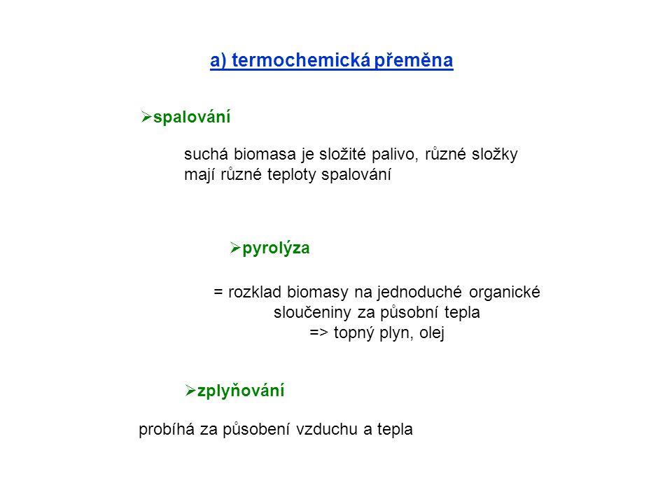 a) termochemická přeměna