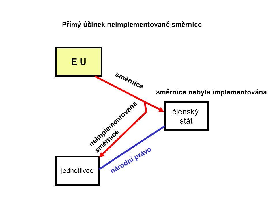 E U členský stát Přímý účinek neimplementované směrnice směrnice