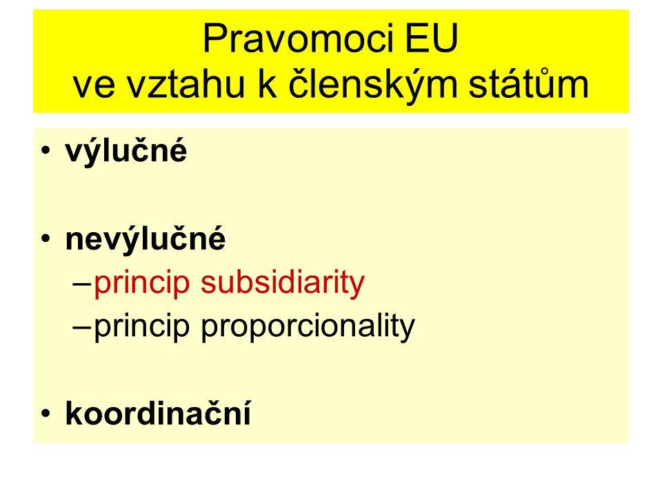 Pravomoci EU ve vztahu k členským státům