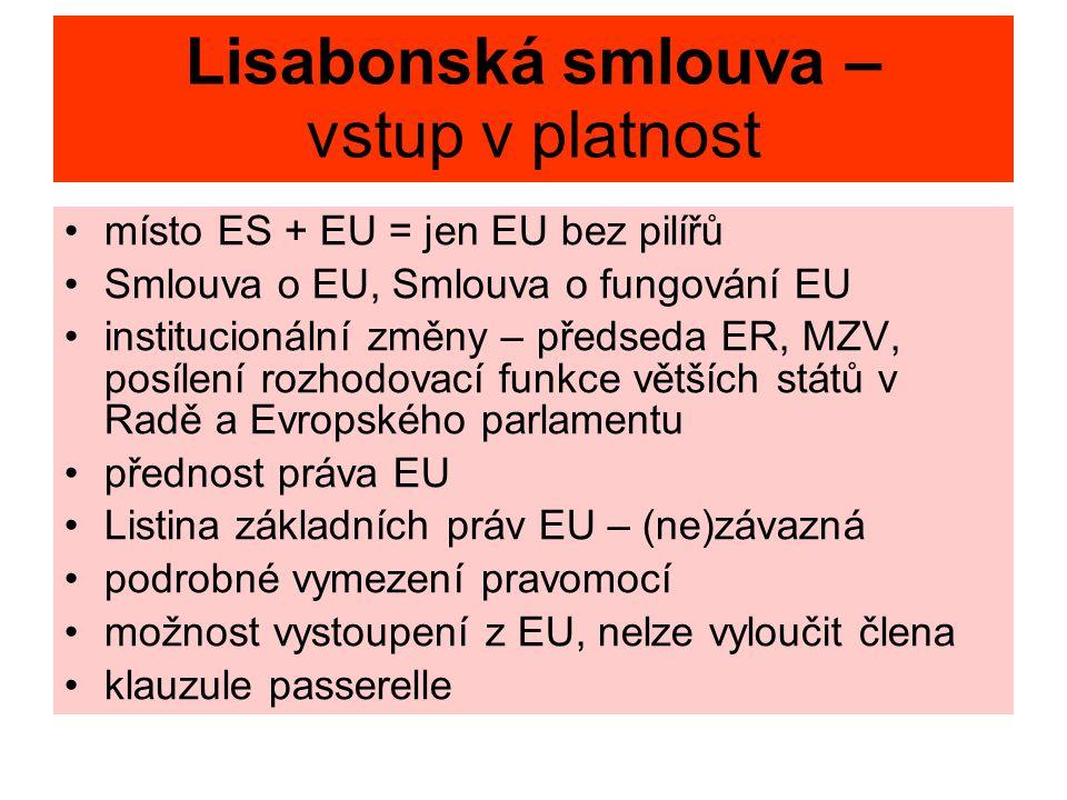 Lisabonská smlouva – vstup v platnost