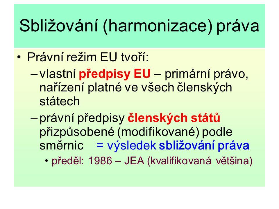 Sbližování (harmonizace) práva