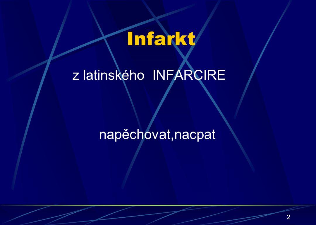 Infarkt z latinského INFARCIRE napěchovat,nacpat