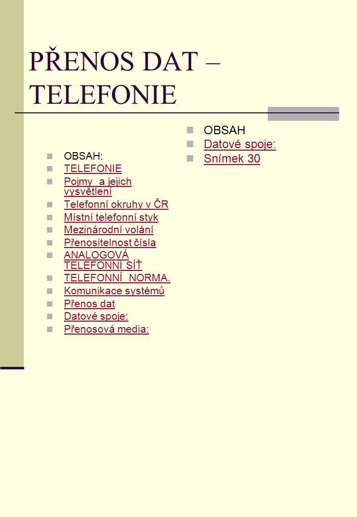 PŘENOS DAT – TELEFONIE OBSAH Datové spoje: Snímek 30 OBSAH: TELEFONIE