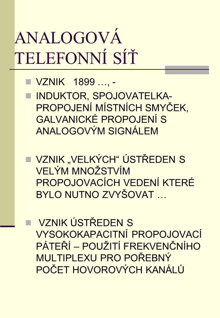 ANALOGOVÁ TELEFONNÍ SÍŤ