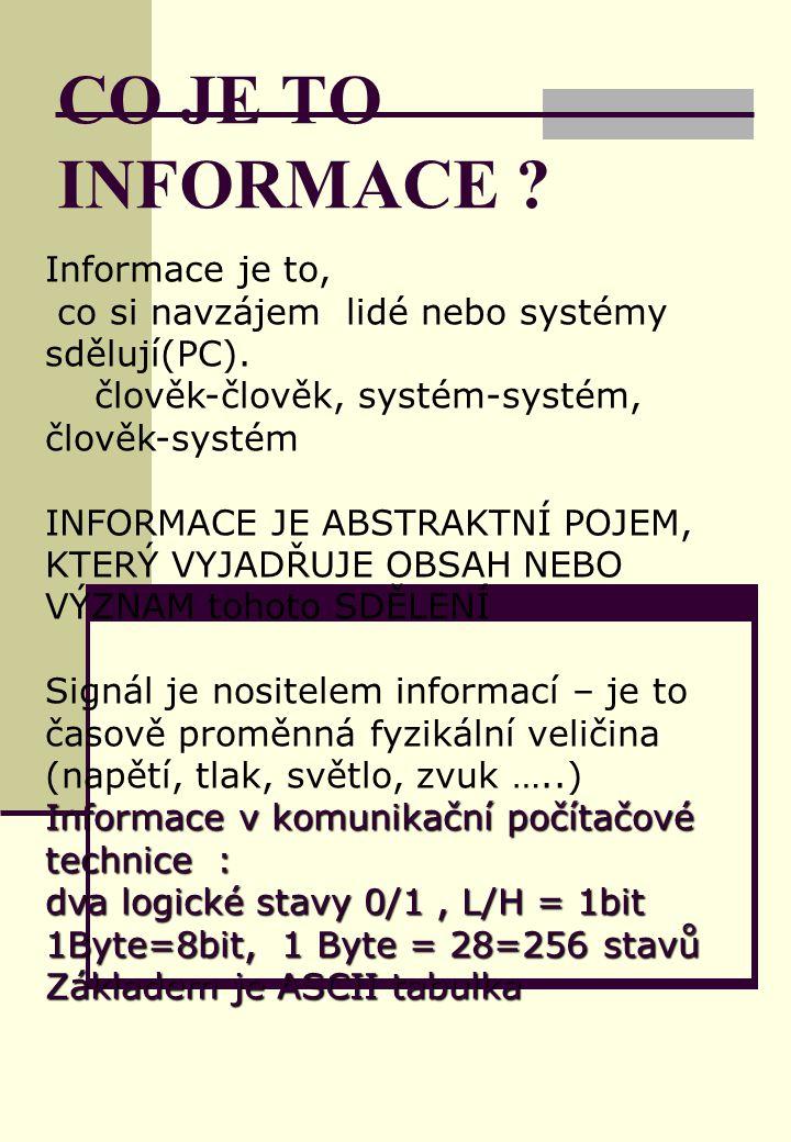 CO JE TO INFORMACE Informace je to,