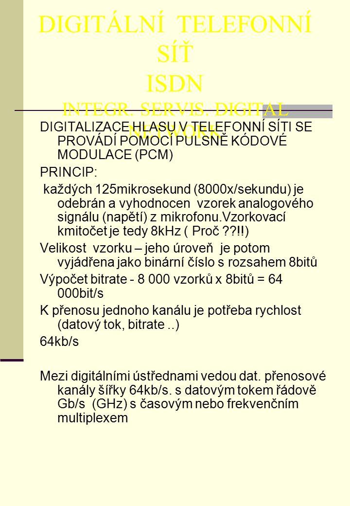 DIGITÁLNÍ TELEFONNÍ SÍŤ ISDN INTEGR. SERVIS. DIGITAL NETWORK