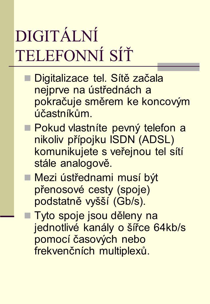 DIGITÁLNÍ TELEFONNÍ SÍŤ