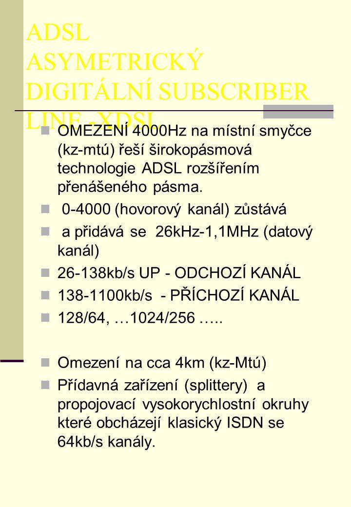 ADSL ASYMETRICKÝ DIGITÁLNÍ SUBSCRIBER LINE -XDSL