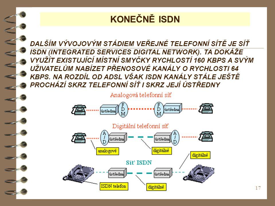KONEČNĚ ISDN