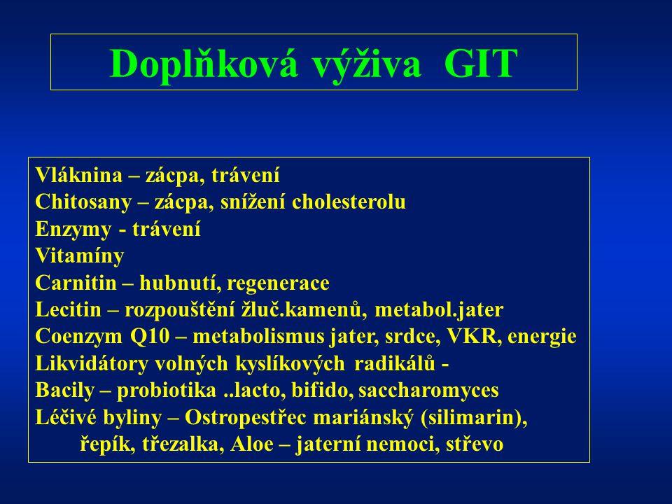 Doplňková výživa GIT Vláknina – zácpa, trávení
