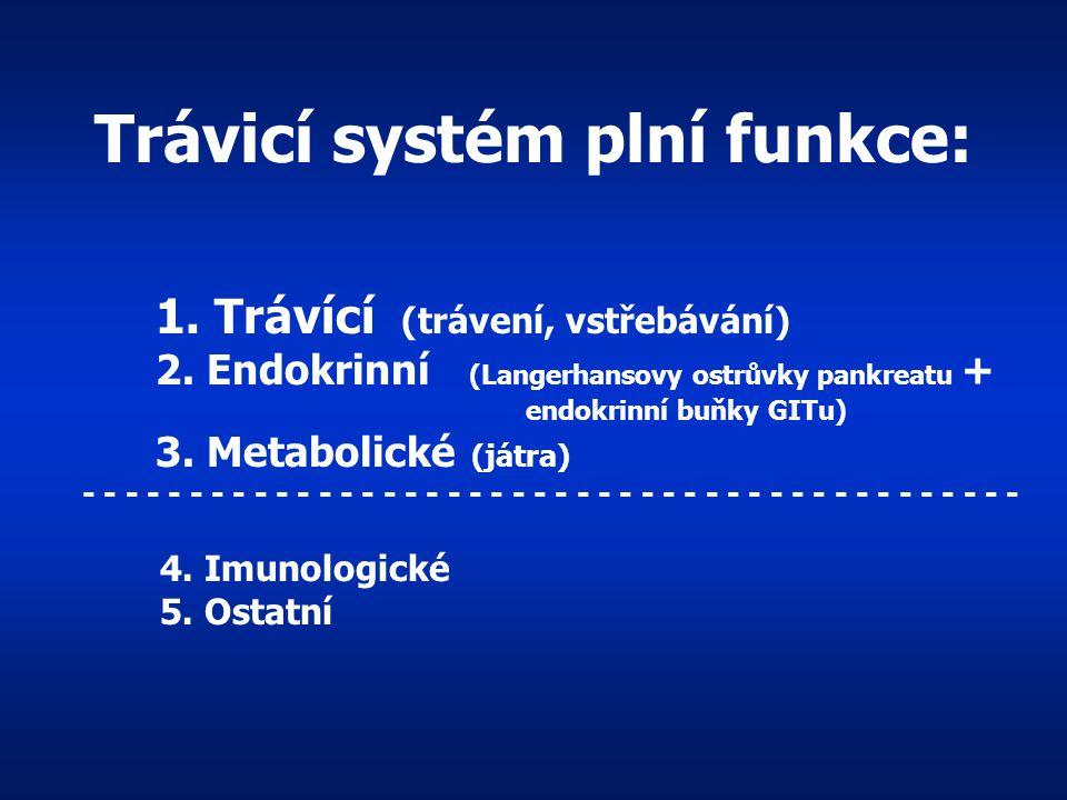Trávicí systém plní funkce: