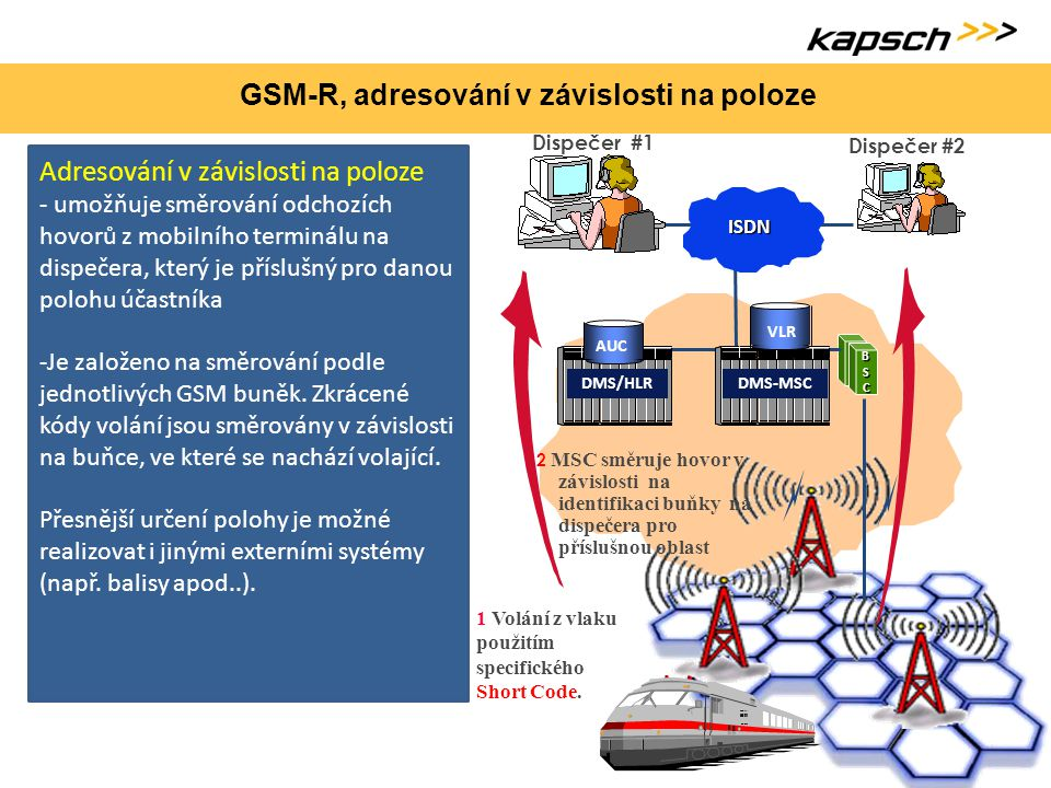 GSM-R, adresování v závislosti na poloze
