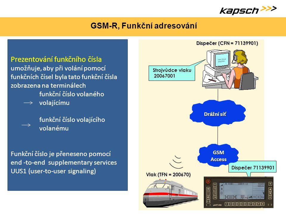 GSM-R, Funkční adresování