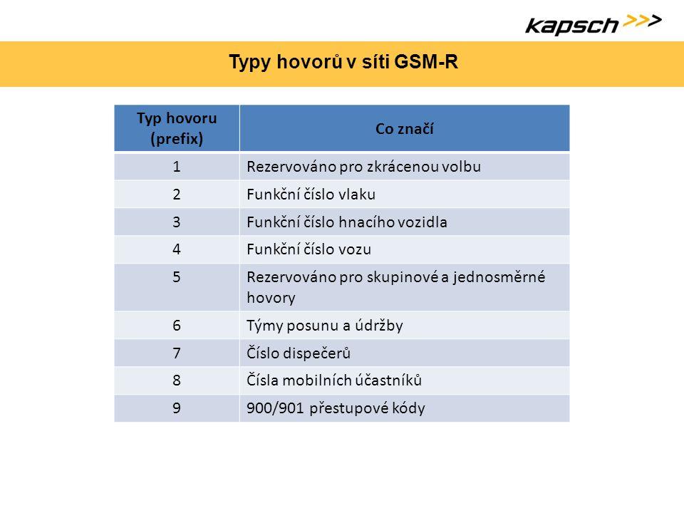 Typy hovorů v síti GSM-R