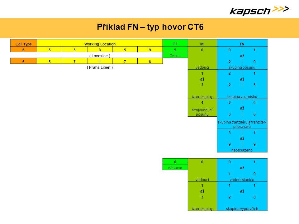 Příklad FN – typ hovor CT6