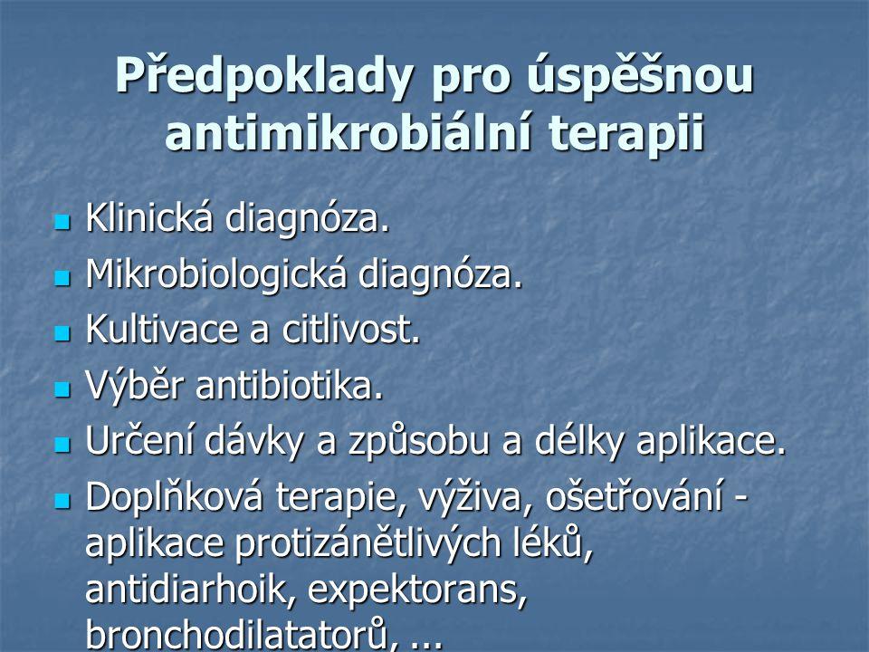Předpoklady pro úspěšnou antimikrobiální terapii