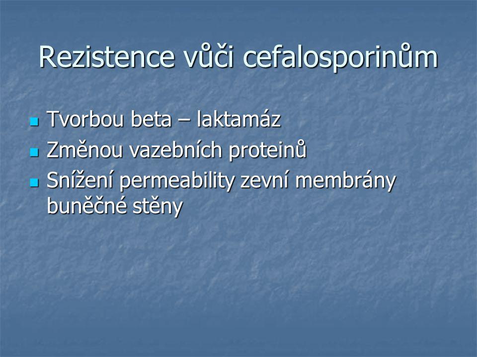 Rezistence vůči cefalosporinům