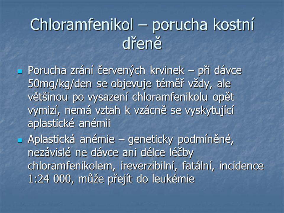 Chloramfenikol – porucha kostní dřeně