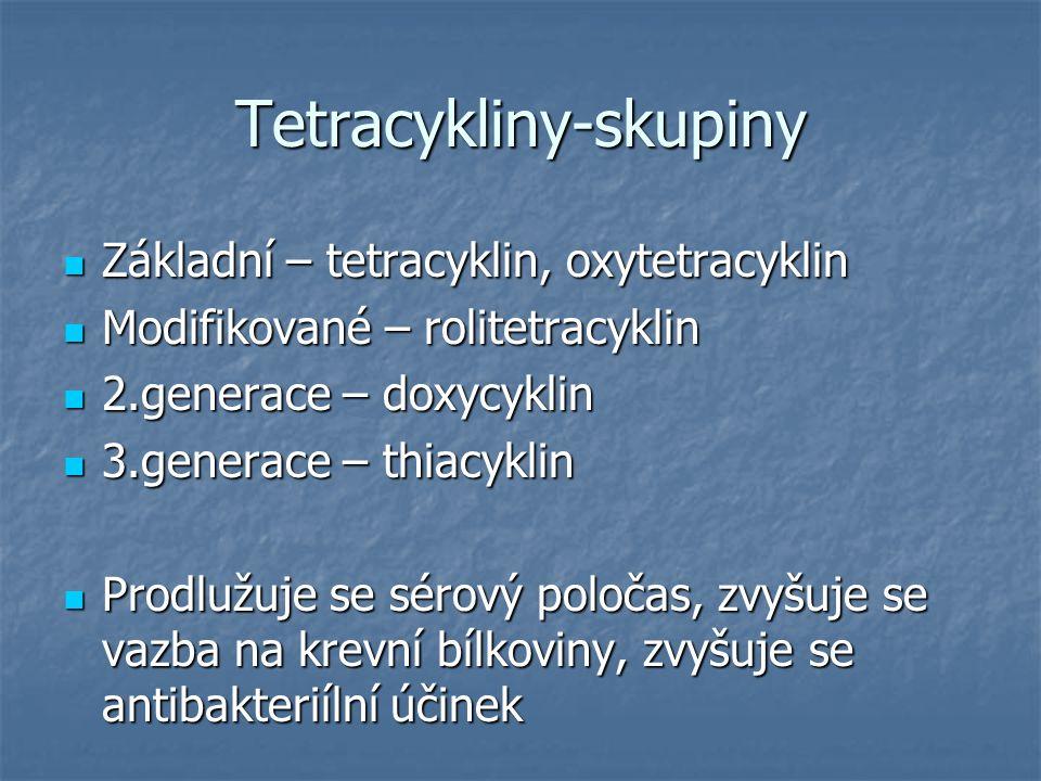 Tetracykliny-skupiny
