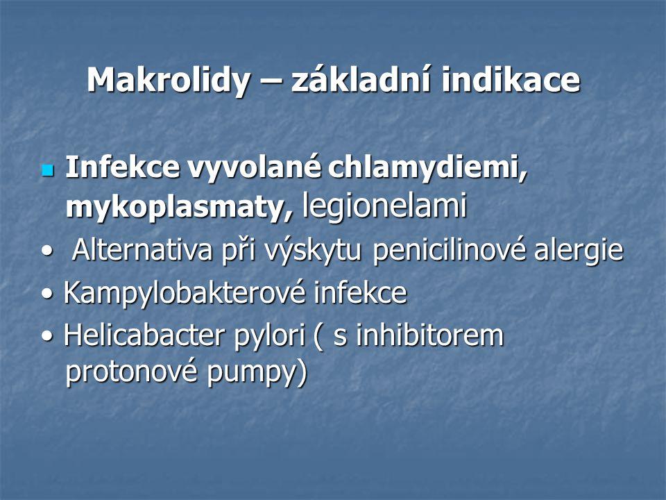 Makrolidy – základní indikace