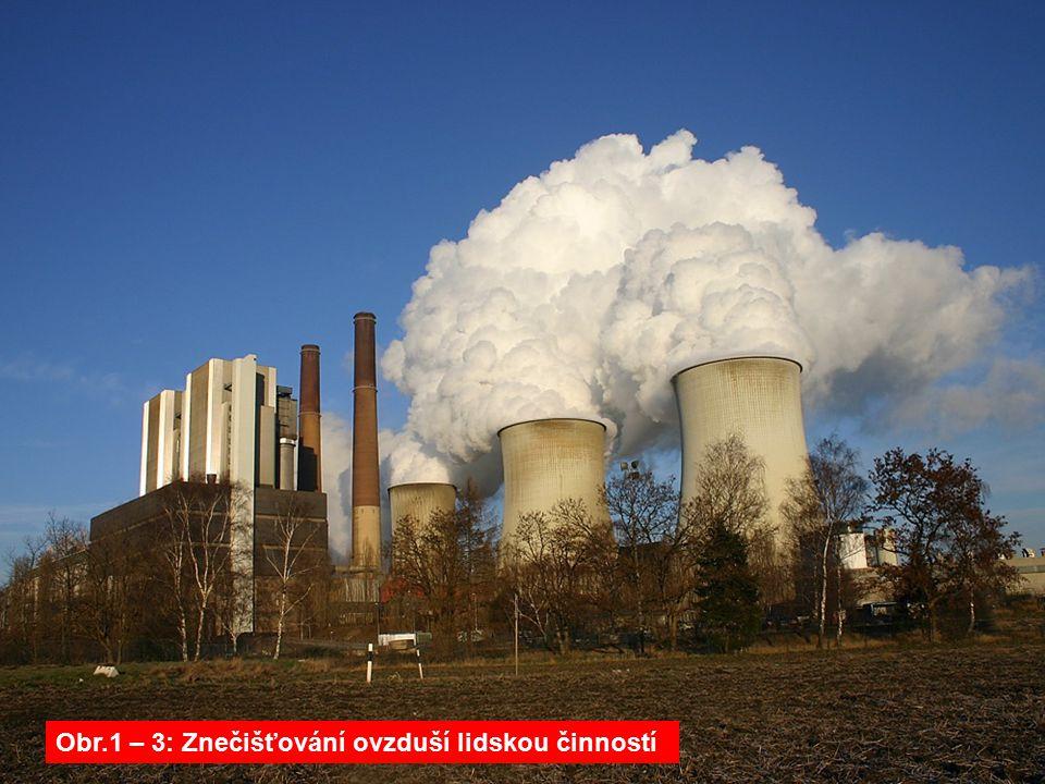 Obr.1 – 3: Znečišťování ovzduší lidskou činností