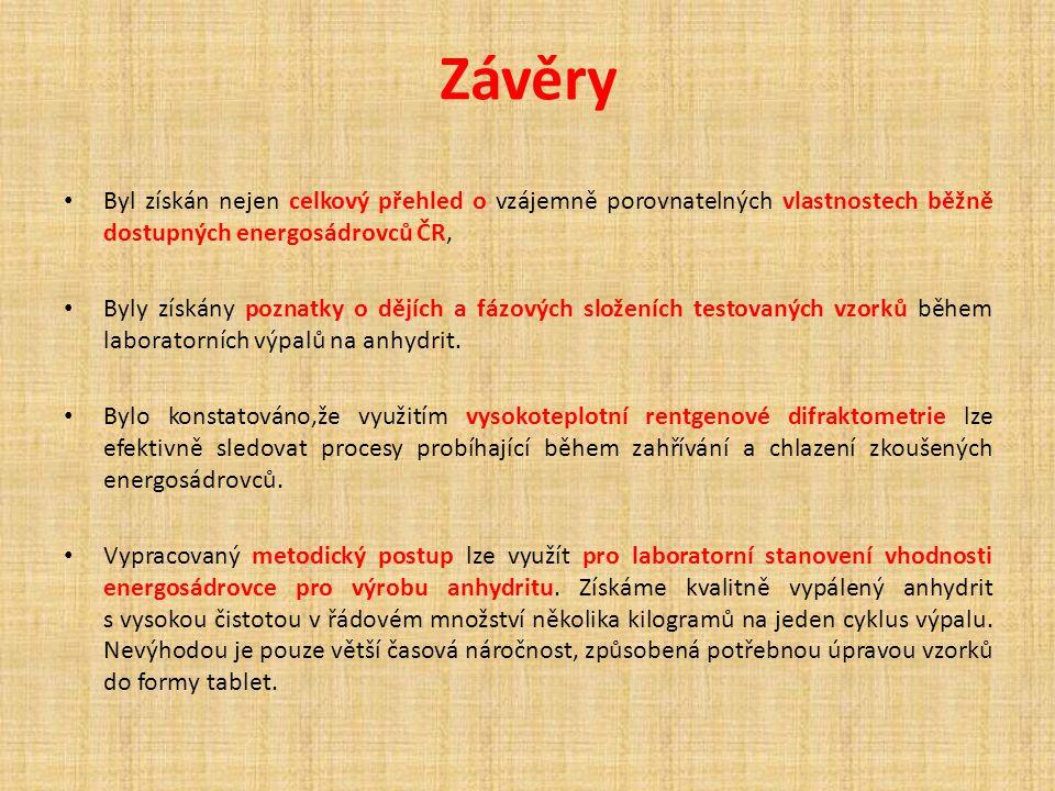 Závěry Byl získán nejen celkový přehled o vzájemně porovnatelných vlastnostech běžně dostupných energosádrovců ČR,