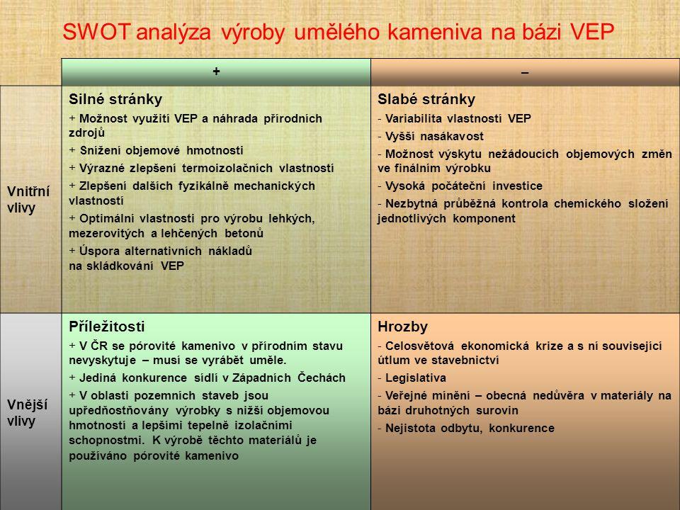 SWOT analýza výroby umělého kameniva na bázi VEP