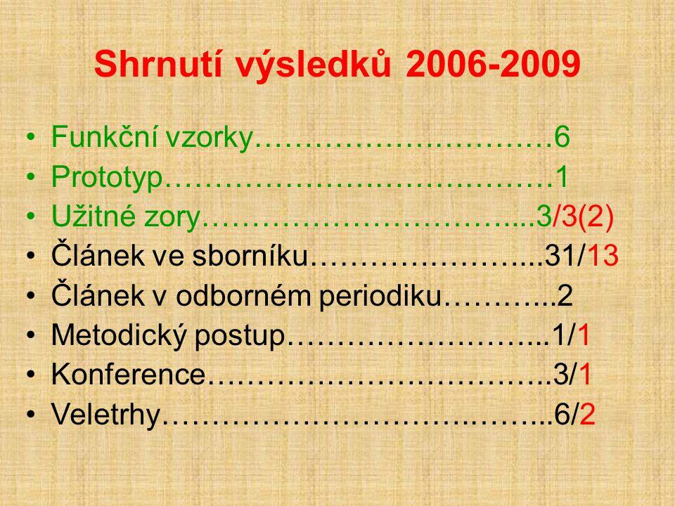 Shrnutí výsledků 2006-2009 Funkční vzorky…………………………6