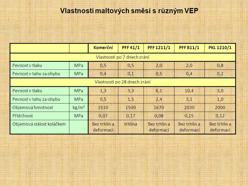 Vlastnosti maltových směsí s různým VEP