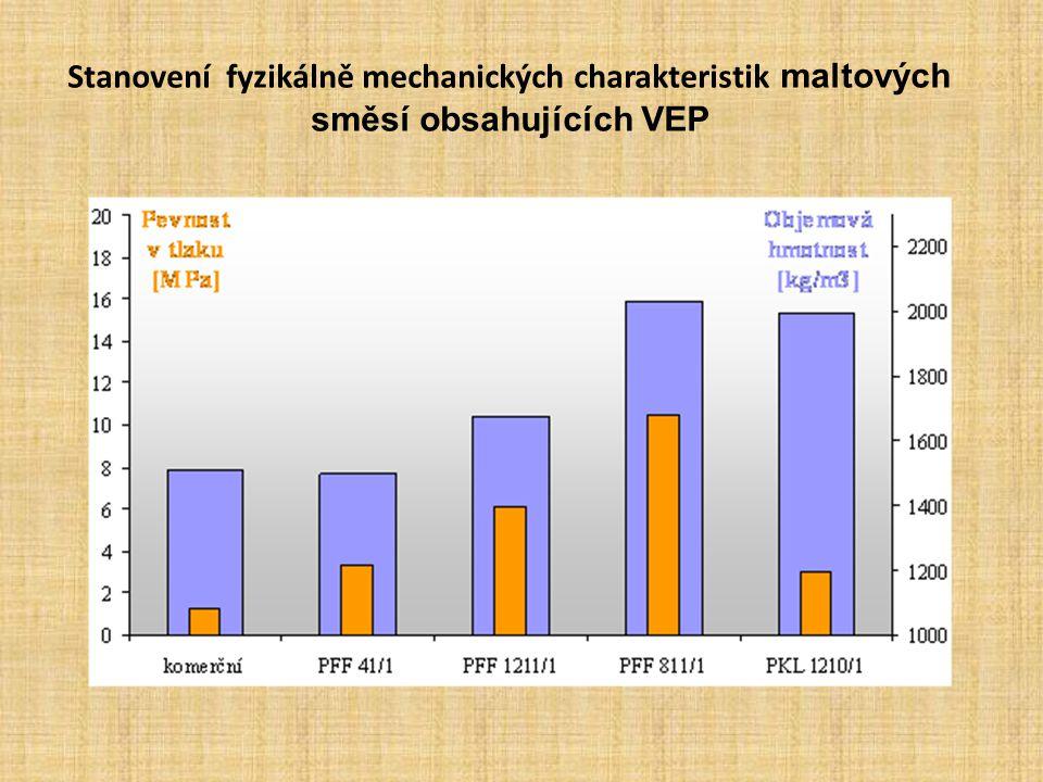Stanovení fyzikálně mechanických charakteristik maltových směsí obsahujících VEP