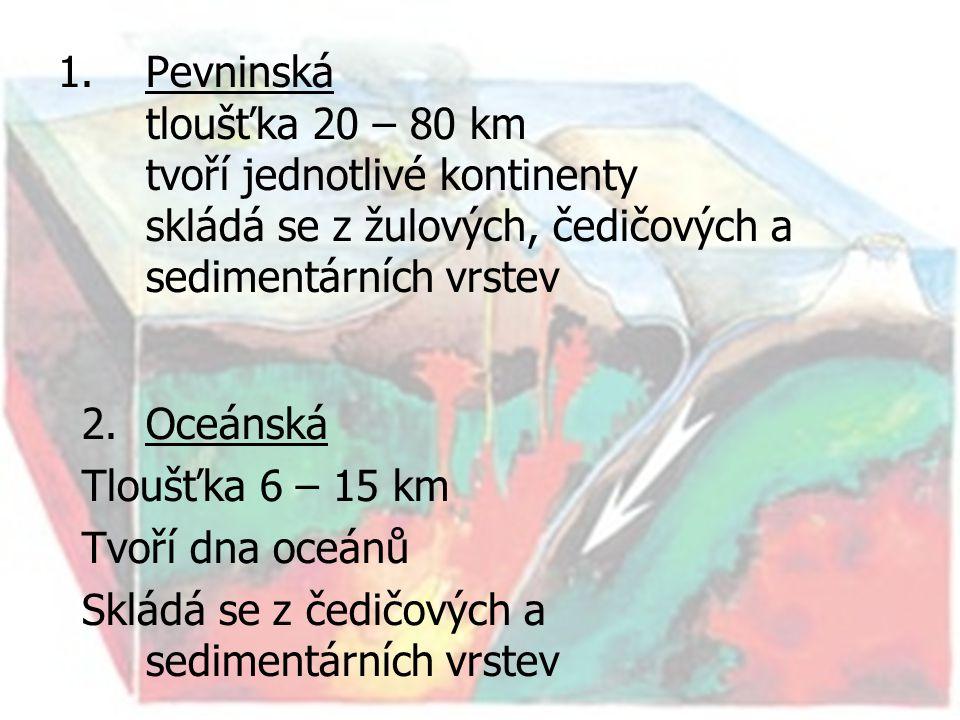 Pevninská tloušťka 20 – 80 km tvoří jednotlivé kontinenty skládá se z žulových, čedičových a sedimentárních vrstev