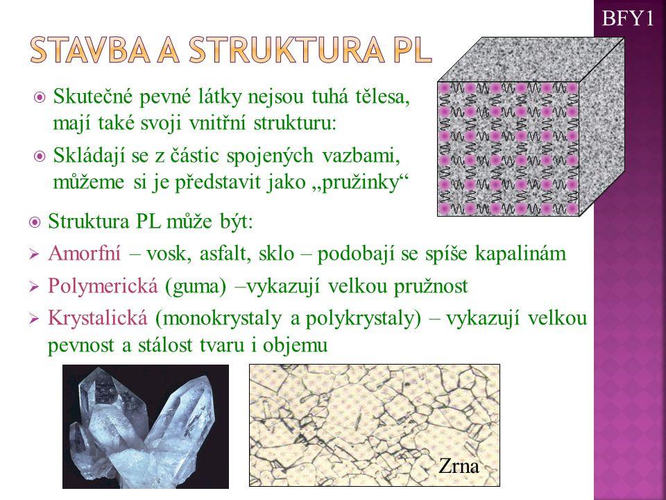 Stavba a struktura pl BFY1