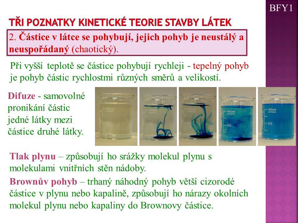 BFY1 Tři poznatky kinetické teorie stavby látek. 2. Částice v látce se pohybují, jejich pohyb je neustálý a neuspořádaný (chaotický).
