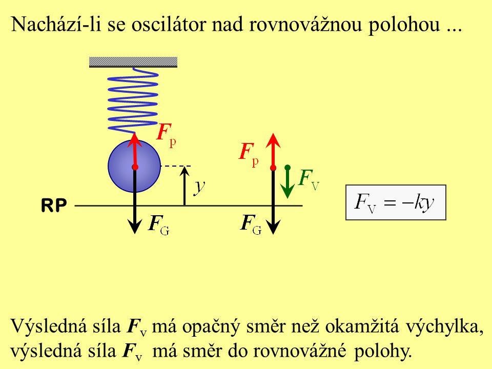 Nachází-li se oscilátor nad rovnovážnou polohou ...