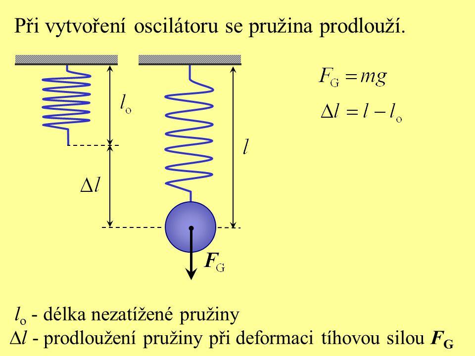 Při vytvoření oscilátoru se pružina prodlouží.