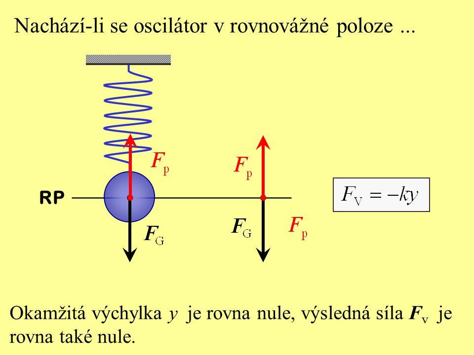 Nachází-li se oscilátor v rovnovážné poloze ...